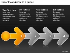 Linear Flow Arrow Queue Flowchart Program PowerPoint Templates
