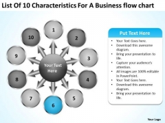 List Of 10 Characteristics For Business Flow Chart Business Gear PowerPoint Slides