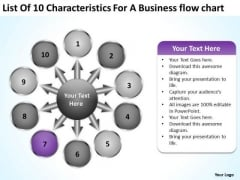List Of 10 Characteristics For Business Flow Chart Gear PowerPoint Slides