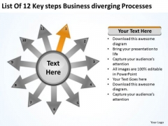List Of 12 Key Steps Business Diverging Processes Ppt Circular Motion Diagram PowerPoint Slides