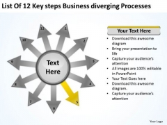 List Of 12 Key Steps Business Diverging Processes Radial PowerPoint Templates