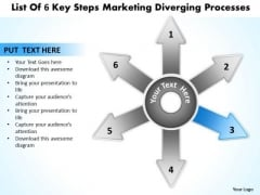 List Of 6 Key Steps Marketing Diverging Processes Radial Diagram PowerPoint Slides