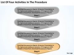 List Of Four Activities In The Procedure Business Plans Writers PowerPoint Slides