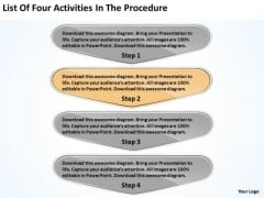 List Of Four Activities In The Procedure Web Design Business Plan PowerPoint Slides