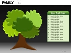 List Of Relatives Family Tree Download