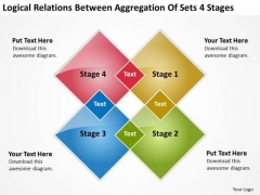 Logical Relations Between Aggregation Of Sets 4 Stages Linear Flow PowerPoint Templates