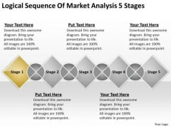 Logical Sequence Of Market Analysis 5 Stages Business Plans That Work PowerPoint Templates