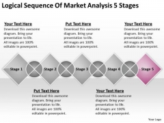 Logical Sequence Of Market Analysis 5 Stages Ppt Business Contingency Plan PowerPoint Slides