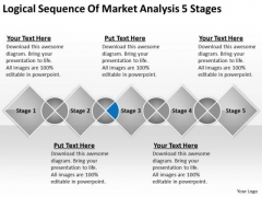 Logical Sequence Of Market Analysis 5 Stages Ppt Business Plan Company PowerPoint Templates