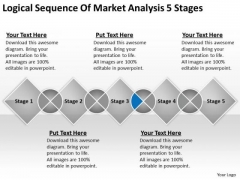 Logical Sequence Of Market Analysis 5 Stages Ppt Business Plan PowerPoint Slides