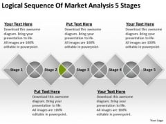 Logical Sequence Of Market Analysis 5 Stages Ppt Business Plan Summary PowerPoint Slides