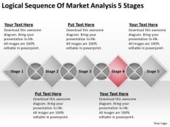 Logical Sequence Of Market Analysis 5 Stages Ppt Format Business Plan PowerPoint Templates