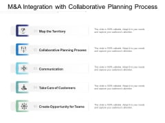 M And A Integration With Collaborative Planning Process Ppt PowerPoint Presentation Layouts Influencers