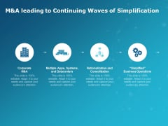 M And A Leading To Continuing Waves Of Simplification Ppt PowerPoint Presentation Portfolio Deck