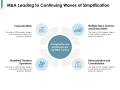 M And A Leading To Continuing Waves Of Simplification Ppt PowerPoint Presentation Summary Background Image