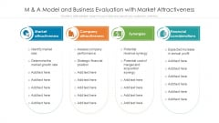M And A Model And Business Evaluation With Market Attractiveness Ppt Outline Slide PDF