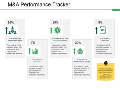 M And A Performance Tracker Ppt PowerPoint Presentation Model Images
