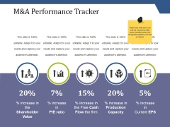 M And A Performance Tracker Ppt PowerPoint Presentation Styles Icons