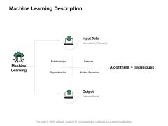 Machine Learning Description Ppt PowerPoint Presentation Inspiration Tips