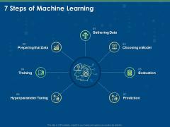 Machine Learning Implementation And Case Study 7 Steps Of Machine Learning Ppt Portfolio Background Image PDF