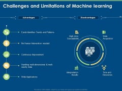 Machine Learning Implementation And Case Study Challenges And Limitations Of Machine Learning Ppt Gallery Graphics Design PDF