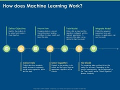 Machine Learning Implementation And Case Study How Does Machine Learning Work Ppt Icon Example PDF