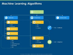 Machine Learning Implementation And Case Study Machine Learning Algorithms Ppt Model Professional PDF