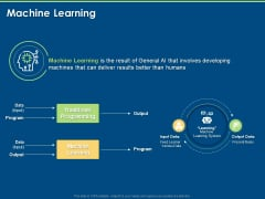 Machine Learning Implementation And Case Study Machine Learning Ppt Inspiration Deck PDF