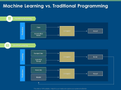Machine Learning Implementation And Case Studymachine Learning Vs Traditional Programming Ppt Pictures Graphics Tutorials PDF
