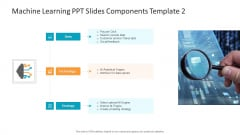 Machine Learning PPT Slides Machine Learning PPT Slides Components Template Grid Infographics PDF