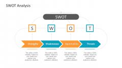 Machine Learning PPT Slides SWOT Analysis Ppt Slides Deck PDF