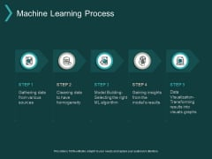 Machine Learning Process Ppt PowerPoint Presentation Slides Visual Aids