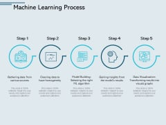 Machine Learning Process Sources Ppt PowerPoint Presentation Ideas Styles