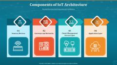 Machine To Machine Communication Components Of Iot Architecture Mockup PDF