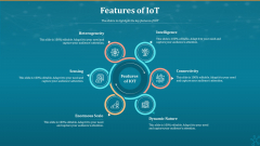 Machine To Machine Communication Features Of Iot Ideas PDF