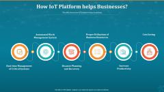 Machine To Machine Communication How Iot Platform Helps Businesses Template PDF