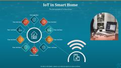 Machine To Machine Communication Iot In Smart Home Infographics PDF