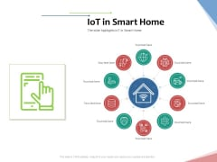Machine To Machine Communication Outline Iot In Smart Home Ppt Icon Picture PDF