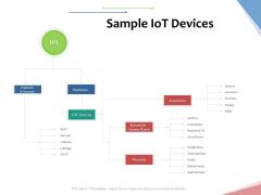 Machine To Machine Communication Outline Sample Iot Devices Ppt Portfolio Outline PDF