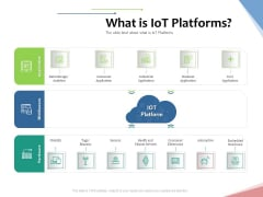 Machine To Machine Communication Outline What Is Iot Platforms Ppt PowerPoint Presentation Layouts Infographic Template PDF