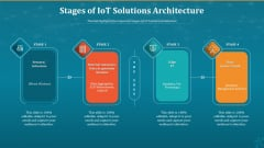 Machine To Machine Communication Stages Of Iot Solutions Architecture Sample PDF