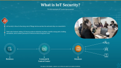 Machine To Machine Communication What Is Iot Security Portrait PDF