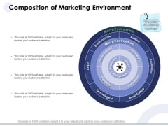 Macro And Micro Marketing Planning And Strategies Composition Of Marketing Environment Guidelines PDF