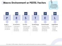 Macro And Micro Marketing Planning And Strategies Macro Environment Or PESTEL Factors Topics PDF