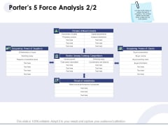 Macro And Micro Marketing Planning And Strategies Porters 5 Force Analysis Guidelines PDF