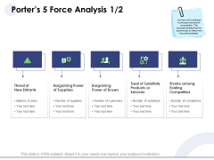 Macro And Micro Marketing Planning And Strategies Porters 5 Force Analysis Treat Summary PDF