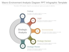 Macro Environment Analysis Diagram Ppt Infographic Template