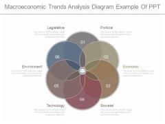 Macroeconomic Trends Analysis Diagram Example Of Ppt