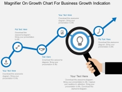 Magnifier On Growth Chart For Business Growth Indication Powerpoint Template