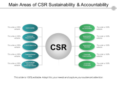 Main Areas Of Csr Sustainability And Accountability Ppt PowerPoint Presentation Gallery Styles